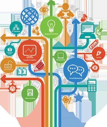 digtal_marketing